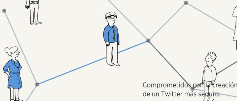 Centro de seguridad de Twitter